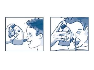 Схема промывания носа