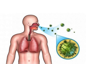 Распространение аденовирусной инфекции